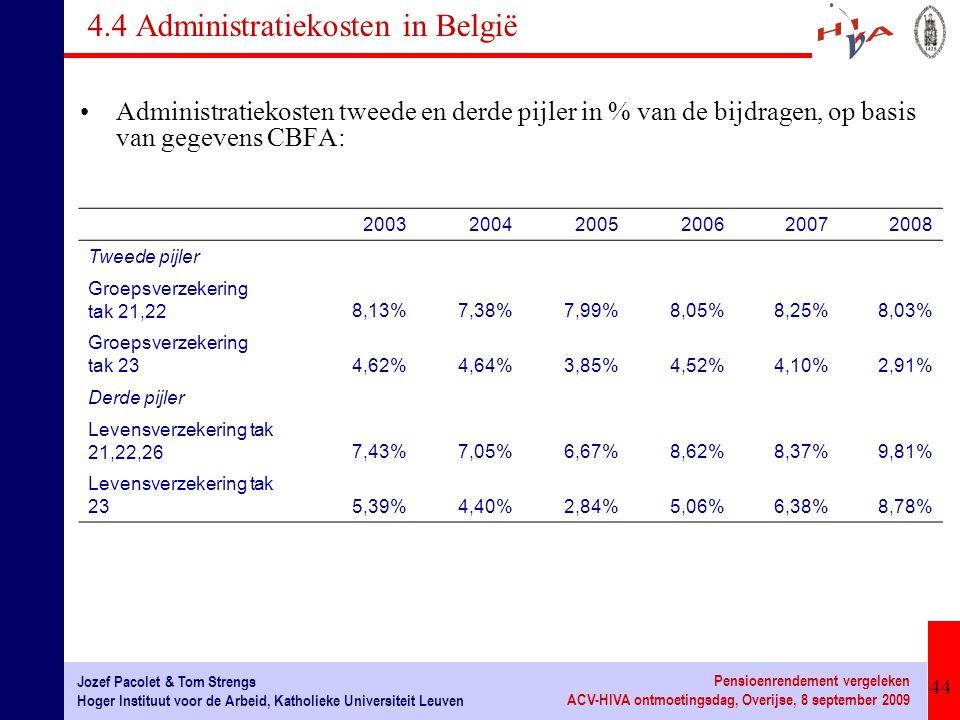 44 Jozef Pacolet & Tom Strengs Hoger Instituut voor de Arbeid, Katholieke Universiteit Leuven Pensioenrendement vergeleken ACV-HIVA ontmoetingsdag, Overijse, 8 september 2009 4.4 Administratiekosten in België Administratiekosten tweede en derde pijler in % van de bijdragen, op basis van gegevens CBFA: 200320042005200620072008 Tweede pijler Groepsverzekering tak 21,228,13%7,38%7,99%8,05%8,25%8,03% Groepsverzekering tak 234,62%4,64%3,85%4,52%4,10%2,91% Derde pijler Levensverzekering tak 21,22,267,43%7,05%6,67%8,62%8,37%9,81% Levensverzekering tak 235,39%4,40%2,84%5,06%6,38%8,78%