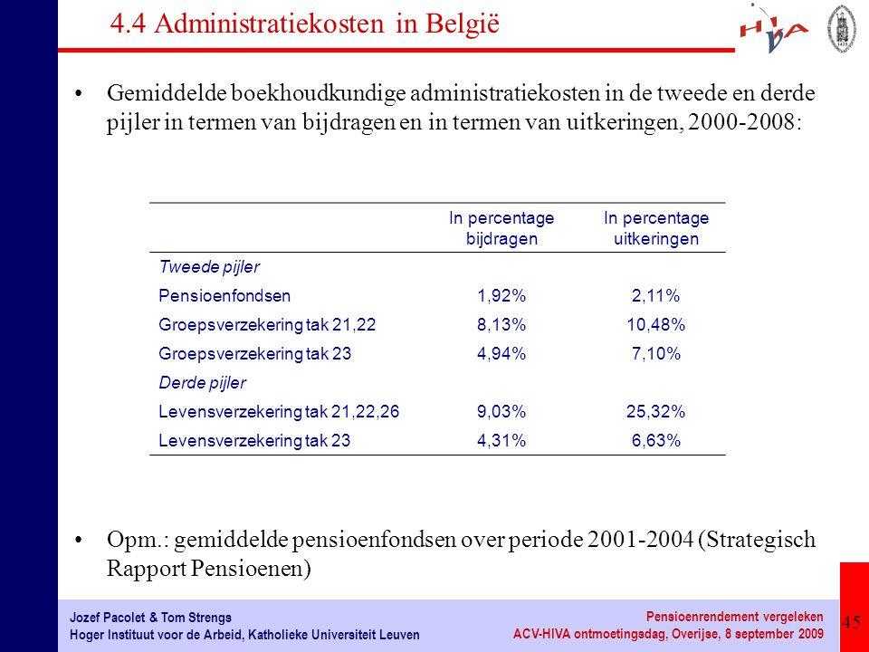 45 Jozef Pacolet & Tom Strengs Hoger Instituut voor de Arbeid, Katholieke Universiteit Leuven Pensioenrendement vergeleken ACV-HIVA ontmoetingsdag, Overijse, 8 september 2009 4.4 Administratiekosten in België Gemiddelde boekhoudkundige administratiekosten in de tweede en derde pijler in termen van bijdragen en in termen van uitkeringen, 2000-2008: Opm.: gemiddelde pensioenfondsen over periode 2001-2004 (Strategisch Rapport Pensioenen) In percentage bijdragen In percentage uitkeringen Tweede pijler Pensioenfondsen1,92%2,11% Groepsverzekering tak 21,228,13%10,48% Groepsverzekering tak 234,94%7,10% Derde pijler Levensverzekering tak 21,22,269,03%25,32% Levensverzekering tak 234,31%6,63%