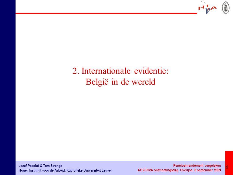 7 Jozef Pacolet & Tom Strengs Hoger Instituut voor de Arbeid, Katholieke Universiteit Leuven Pensioenrendement vergeleken ACV-HIVA ontmoetingsdag, Overijse, 8 september 2009 2.1 Een blik op rendement eerste pijler Bruto vervangingsratio (gemiddeld inkomen) Totaal verplicht (wettelijk + privaat) en vrijwillig Totaal verplichtWettelijk verplicht privaat Vrijwillig DB Vrijwillig DC België58,742,0 16,6 Frankrijk53,3 Duitsland61,343,0 18,3 Italië67,9 Nederland88,330,258,1 Zweden61,537,823,7 V.K.70,030,8 38,439,2 V.S.78,838,7 30,640,1