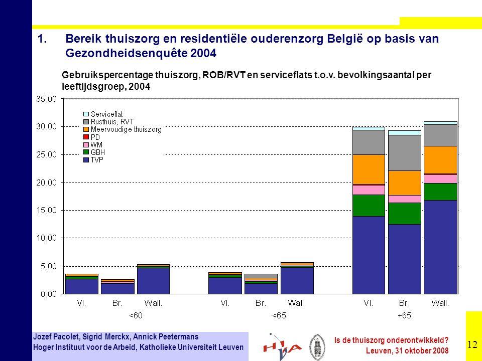 12 Jozef Pacolet, Sigrid Merckx, Annick Peetermans Hoger Instituut voor de Arbeid, Katholieke Universiteit Leuven Is de thuiszorg onderontwikkeld.