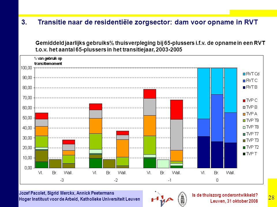 28 Jozef Pacolet, Sigrid Merckx, Annick Peetermans Hoger Instituut voor de Arbeid, Katholieke Universiteit Leuven Is de thuiszorg onderontwikkeld? Leu