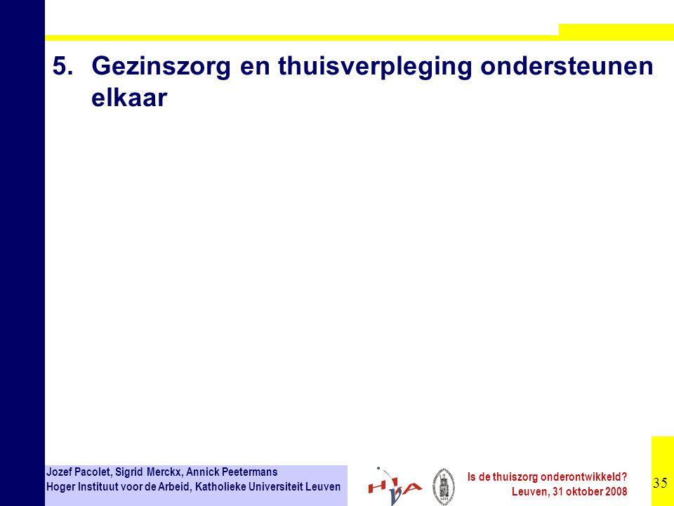 35 Jozef Pacolet, Sigrid Merckx, Annick Peetermans Hoger Instituut voor de Arbeid, Katholieke Universiteit Leuven Is de thuiszorg onderontwikkeld? Leu