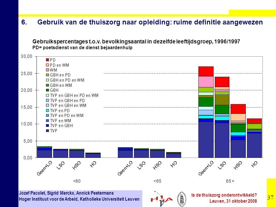 37 Jozef Pacolet, Sigrid Merckx, Annick Peetermans Hoger Instituut voor de Arbeid, Katholieke Universiteit Leuven Is de thuiszorg onderontwikkeld? Leu