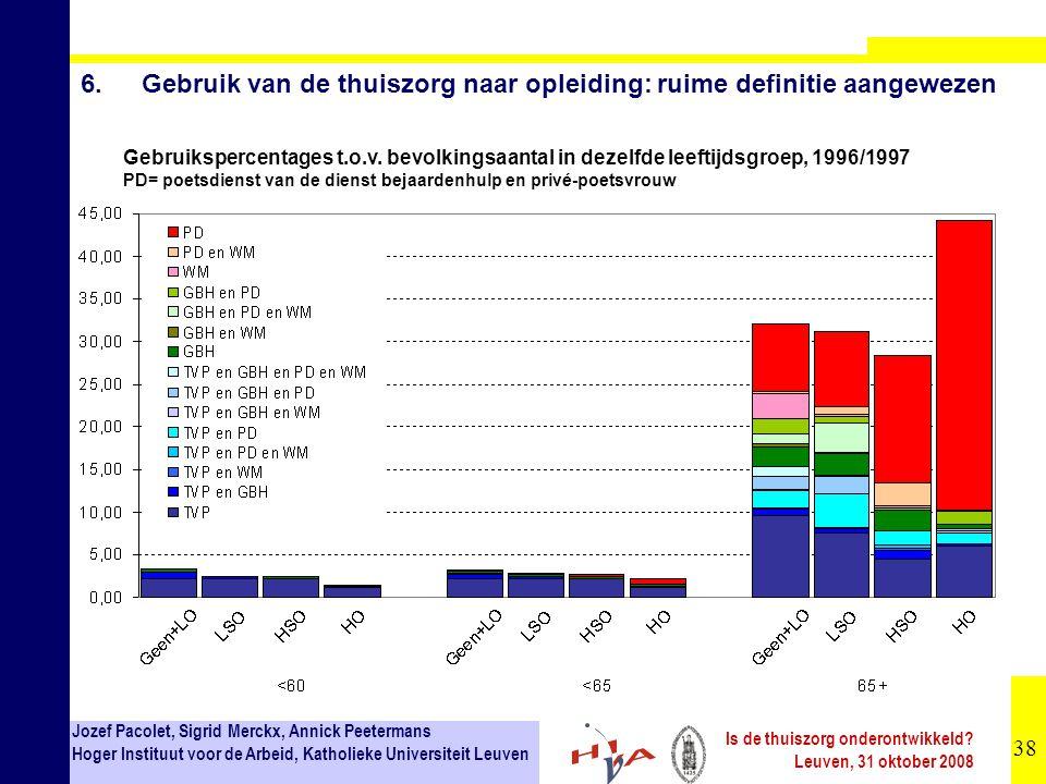 38 Jozef Pacolet, Sigrid Merckx, Annick Peetermans Hoger Instituut voor de Arbeid, Katholieke Universiteit Leuven Is de thuiszorg onderontwikkeld? Leu