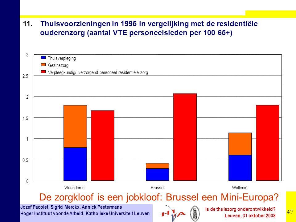 47 Jozef Pacolet, Sigrid Merckx, Annick Peetermans Hoger Instituut voor de Arbeid, Katholieke Universiteit Leuven Is de thuiszorg onderontwikkeld? Leu