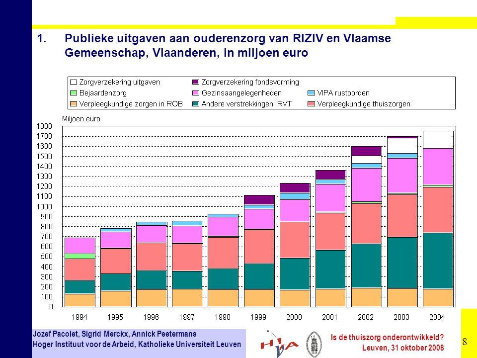 29 Jozef Pacolet, Sigrid Merckx, Annick Peetermans Hoger Instituut voor de Arbeid, Katholieke Universiteit Leuven Is de thuiszorg onderontwikkeld.