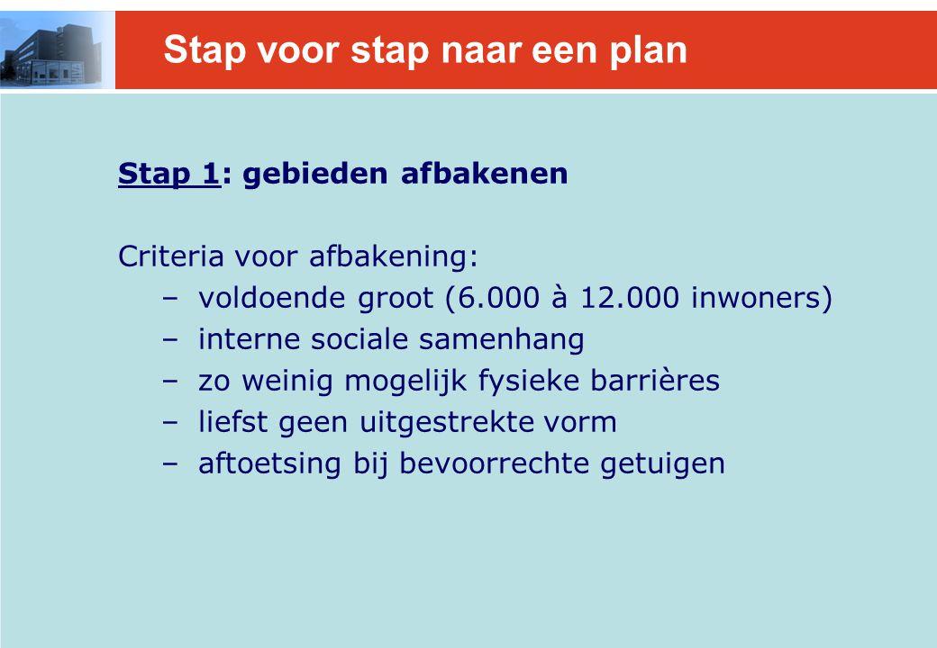Stap voor stap naar een plan Stap 1: gebieden afbakenen Criteria voor afbakening: – voldoende groot (6.000 à 12.000 inwoners) – interne sociale samenh