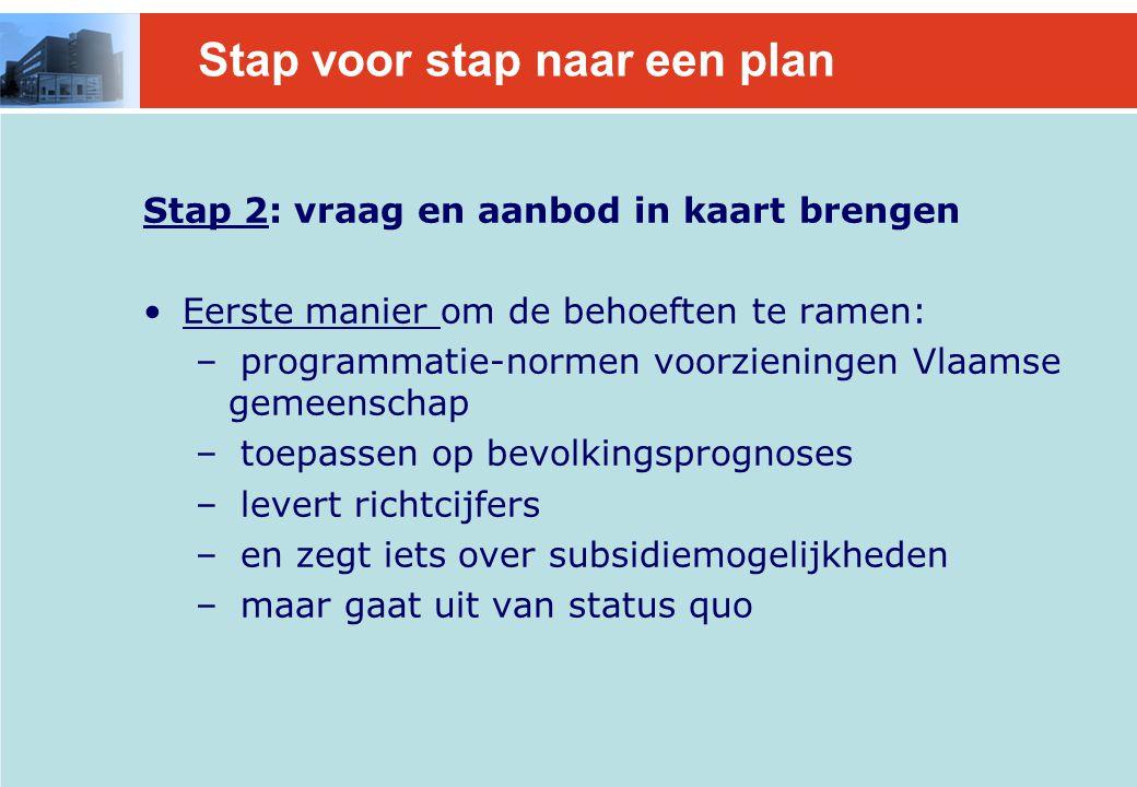 Stap voor stap naar een plan Stap 2: vraag en aanbod in kaart brengen Eerste manier om de behoeften te ramen: – programmatie-normen voorzieningen Vlaamse gemeenschap – toepassen op bevolkingsprognoses – levert richtcijfers – en zegt iets over subsidiemogelijkheden – maar gaat uit van status quo