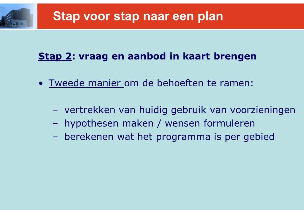 Stap voor stap naar een plan Stap 2: vraag en aanbod in kaart brengen Tweede manier om de behoeften te ramen: – vertrekken van huidig gebruik van voor