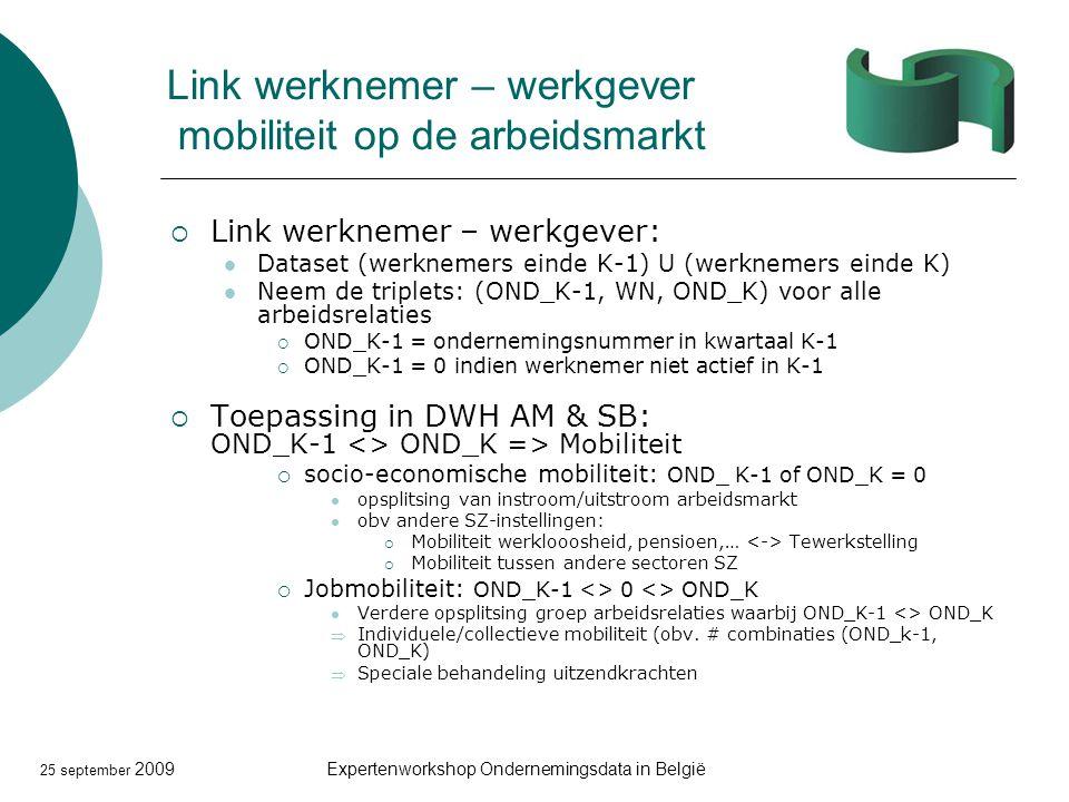 25 september 2009Expertenworkshop Ondernemingsdata in België Link werknemer – werkgever mobiliteit op de arbeidsmarkt  Link werknemer – werkgever: Dataset (werknemers einde K-1) U (werknemers einde K) Neem de triplets: (OND_K-1, WN, OND_K) voor alle arbeidsrelaties  OND_K-1 = ondernemingsnummer in kwartaal K-1  OND_K-1 = 0 indien werknemer niet actief in K-1  Toepassing in DWH AM & SB: OND_K-1 <> OND_K => Mobiliteit  socio-economische mobiliteit: OND_ K-1 of OND_K = 0 opsplitsing van instroom/uitstroom arbeidsmarkt obv andere SZ-instellingen:  Mobiliteit werklooosheid, pensioen,… Tewerkstelling  Mobiliteit tussen andere sectoren SZ  Jobmobiliteit: OND_K-1 <> 0 <> OND_K Verdere opsplitsing groep arbeidsrelaties waarbij OND_K-1 <> OND_K  Individuele/collectieve mobiliteit (obv.