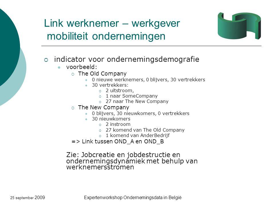 25 september 2009Expertenworkshop Ondernemingsdata in België Link werknemer – werkgever mobiliteit ondernemingen  indicator voor ondernemingsdemografie voorbeeld:  The Old Company 0 nieuwe werknemers, 0 blijvers, 30 vertrekkers 30 vertrekkers:  2 uitstroom,  1 naar SomeCompany  27 naar The New Company  The New Company 0 blijvers, 30 nieuwkomers, 0 vertrekkers 30 nieuwkomers  2 instroom  27 komend van The Old Company  1 komend van AnderBedrijf => Link tussen OND_A en OND_B Zie: Jobcreatie en jobdestructie en ondernemingsdynamiek met behulp van werknemersstromen