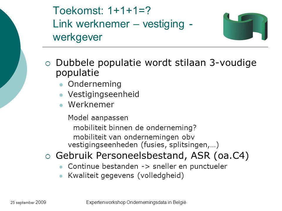 25 september 2009Expertenworkshop Ondernemingsdata in België Toekomst: 1+1+1=? Link werknemer – vestiging - werkgever  Dubbele populatie wordt stilaa