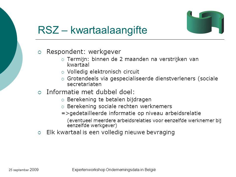 25 september 2009Expertenworkshop Ondernemingsdata in België RSZ – kwartaalaangifte  Respondent: werkgever  Termijn: binnen de 2 maanden na verstrij