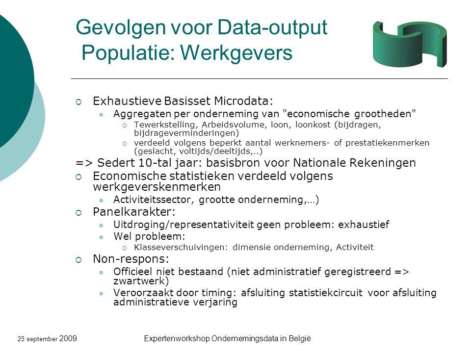 25 september 2009Expertenworkshop Ondernemingsdata in België Gevolgen voor Data-output Populatie: Werkgevers  Exhaustieve Basisset Microdata: Aggrega