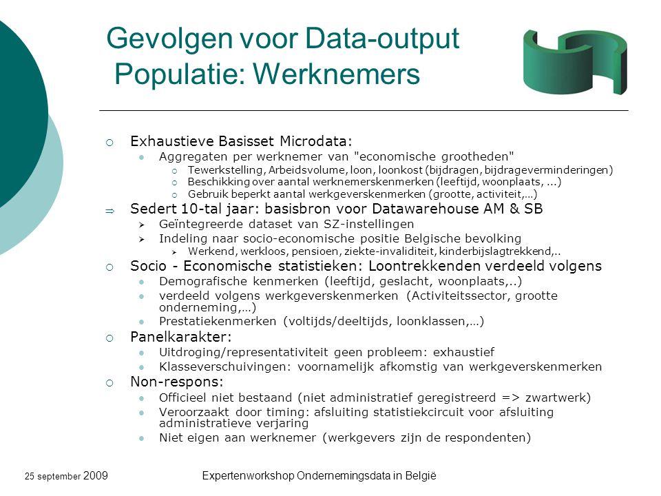 25 september 2009Expertenworkshop Ondernemingsdata in België Gevolgen voor Data-output Populatie: Werknemers  Exhaustieve Basisset Microdata: Aggregaten per werknemer van economische grootheden  Tewerkstelling, Arbeidsvolume, loon, loonkost (bijdragen, bijdrageverminderingen)  Beschikking over aantal werknemerskenmerken (leeftijd, woonplaats,...)  Gebruik beperkt aantal werkgeverskenmerken (grootte, activiteit,…)  Sedert 10-tal jaar: basisbron voor Datawarehouse AM & SB  Geïntegreerde dataset van SZ-instellingen  Indeling naar socio-economische positie Belgische bevolking  Werkend, werkloos, pensioen, ziekte-invaliditeit, kinderbijslagtrekkend,..
