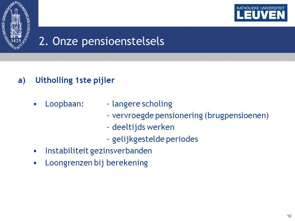 10 2. Onze pensioenstelsels a)Uitholling 1ste pijler Loopbaan: - langere scholing - vervroegde pensionering (brugpensioenen) - deeltijds werken - geli