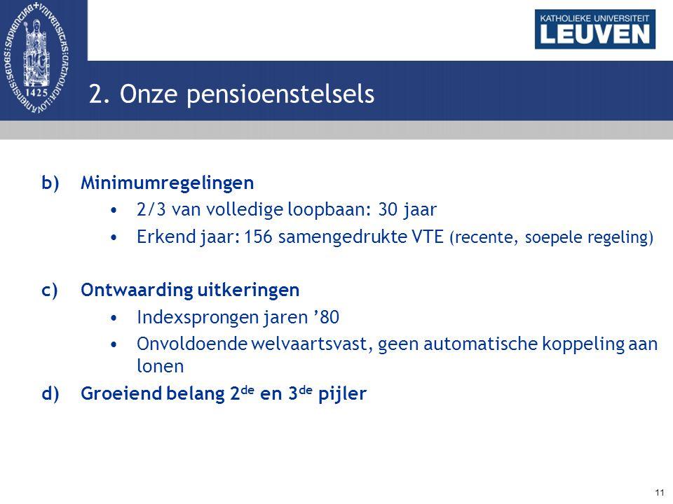 11 2. Onze pensioenstelsels b)Minimumregelingen 2/3 van volledige loopbaan:30 jaar Erkend jaar:156 samengedrukte VTE (recente, soepele regeling) c)Ont
