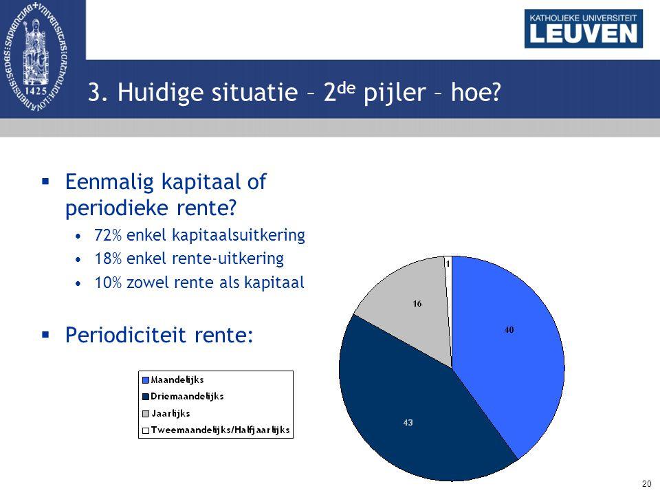 20 3. Huidige situatie – 2 de pijler – hoe?  Eenmalig kapitaal of periodieke rente? 72% enkel kapitaalsuitkering 18% enkel rente-uitkering 10% zowel