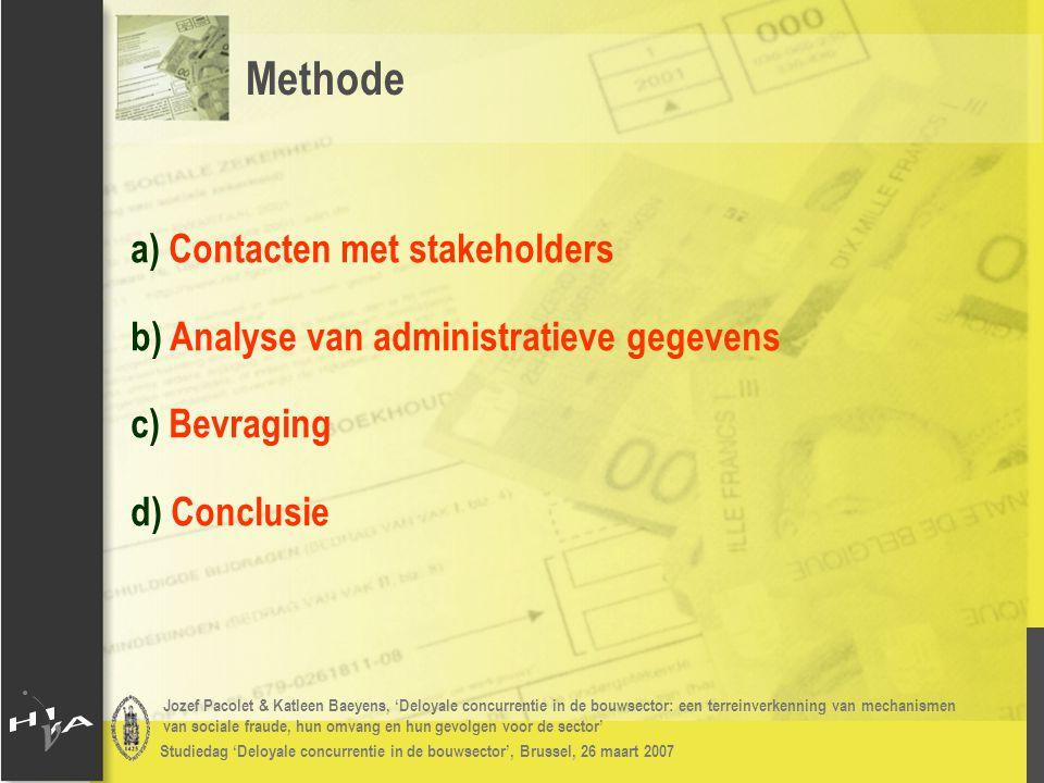 Jozef Pacolet & Katleen Baeyens, 'Deloyale concurrentie in de bouwsector: een terreinverkenning van mechanismen van sociale fraude, hun omvang en hun gevolgen voor de sector' Studiedag 'Deloyale concurrentie in de bouwsector', Brussel, 26 maart 2007 # Aanbod deloyale concurrentie: # % respondenten dat al deloyaal aanbod heeft ontvangen is aanzienlijk (Bouwunie > VCB > CCW) Resultaten 2006: deloyale concurrentie