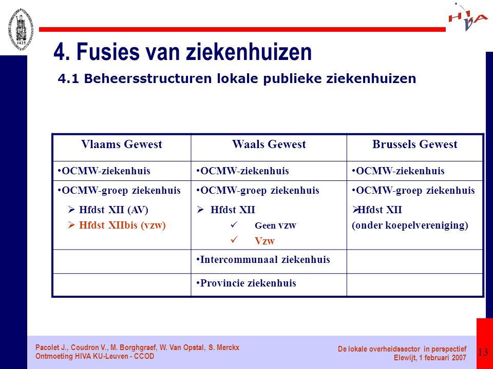 Pacolet J., Coudron V., M. Borghgraef, W. Van Opstal, S. Merckx Ontmoeting HIVA KU-Leuven - CCOD De lokale overheidssector in perspectief Elewijt, 1 f