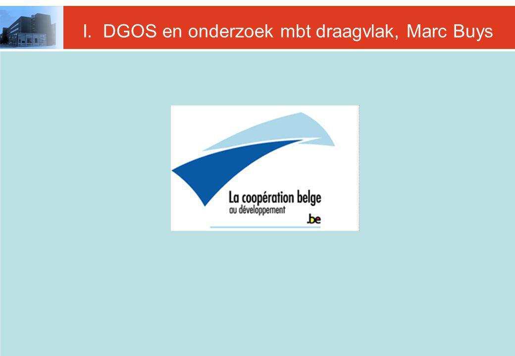 I. DGOS en onderzoek mbt draagvlak, Marc Buys