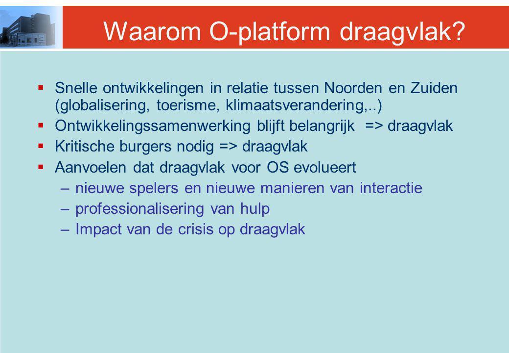 Waarom O-platform draagvlak.