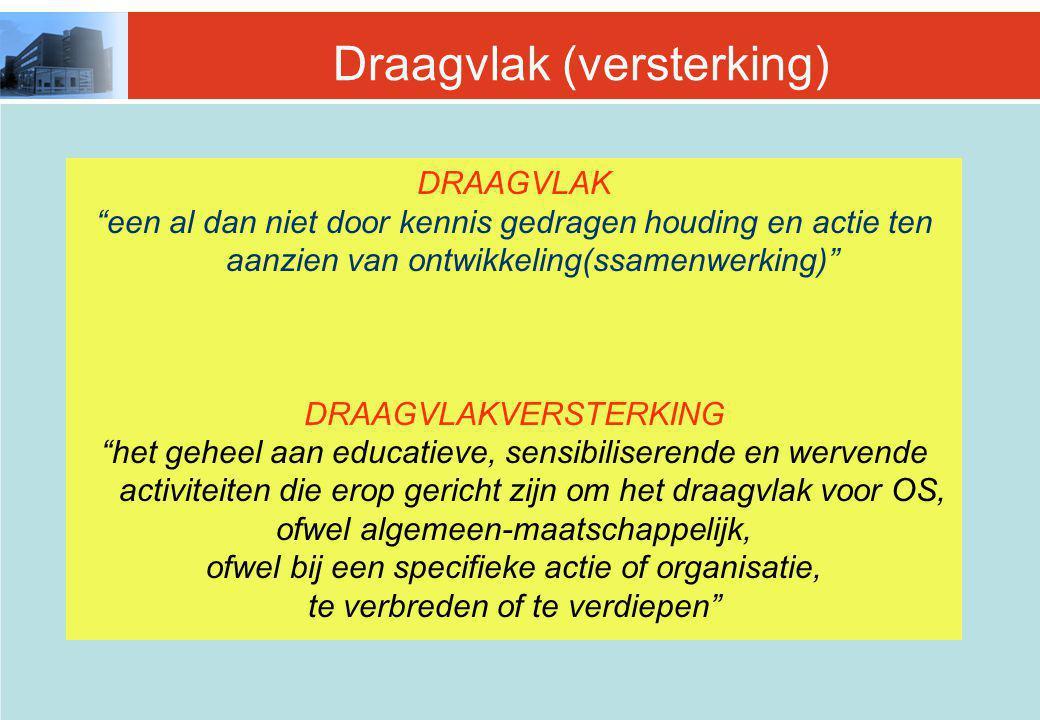 Draagvlak (versterking) DRAAGVLAK een al dan niet door kennis gedragen houding en actie ten aanzien van ontwikkeling(ssamenwerking) DRAAGVLAKVERSTERKING het geheel aan educatieve, sensibiliserende en wervende activiteiten die erop gericht zijn om het draagvlak voor OS, ofwel algemeen-maatschappelijk, ofwel bij een specifieke actie of organisatie, te verbreden of te verdiepen