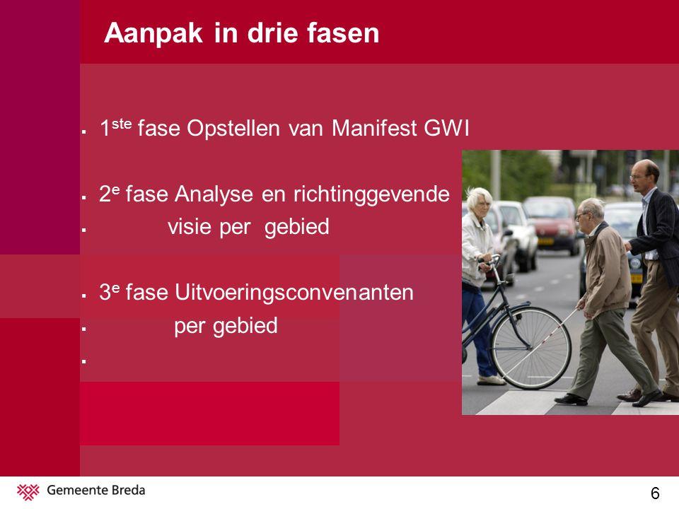 6 Aanpak in drie fasen  1 ste fase Opstellen van Manifest GWI  2 e fase Analyse en richtinggevende  visie per gebied  3 e fase Uitvoeringsconvenanten  per gebied 