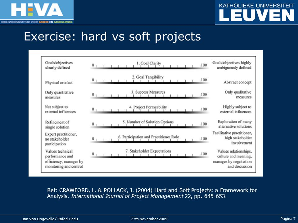 Jan Van Ongevalle / Rafael Peels27th November 2009 Pagina 7 Exercise: hard vs soft projects Ref: CRAWFORD, L.