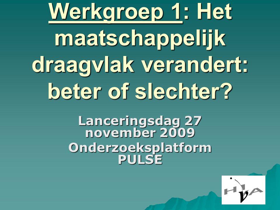 2 Opbouw van de sessie  Korte inleiding (15') –Maatschappelijk draagvlak –Barometer –Bestaande know-how –Web-panel  Discussie (45')