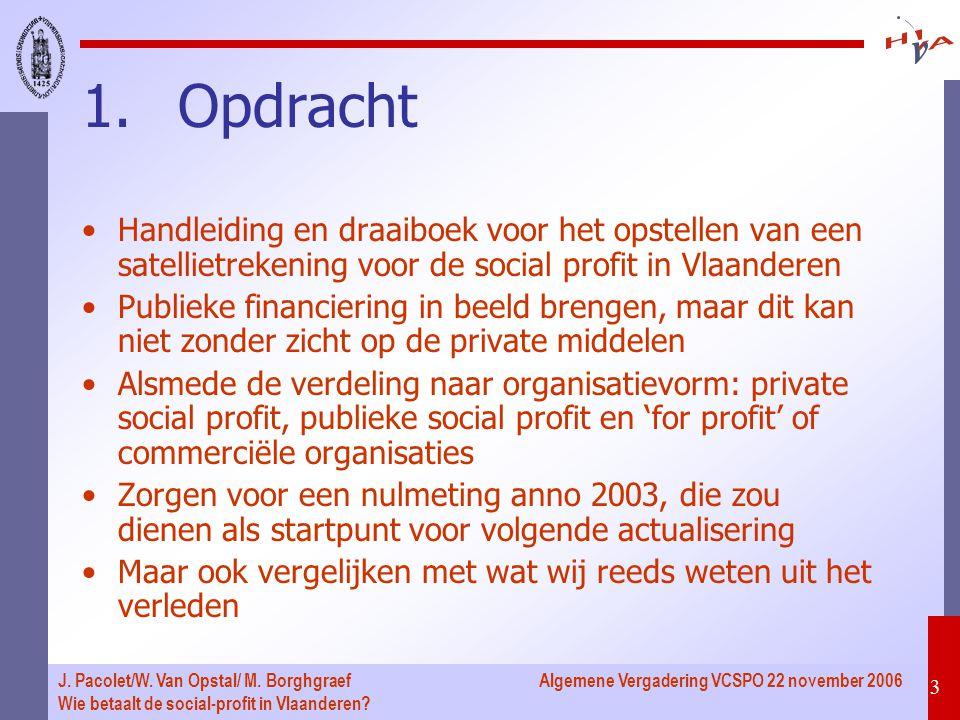 Algemene Vergadering VCSPO 22 november 2006 3 J. Pacolet/W.