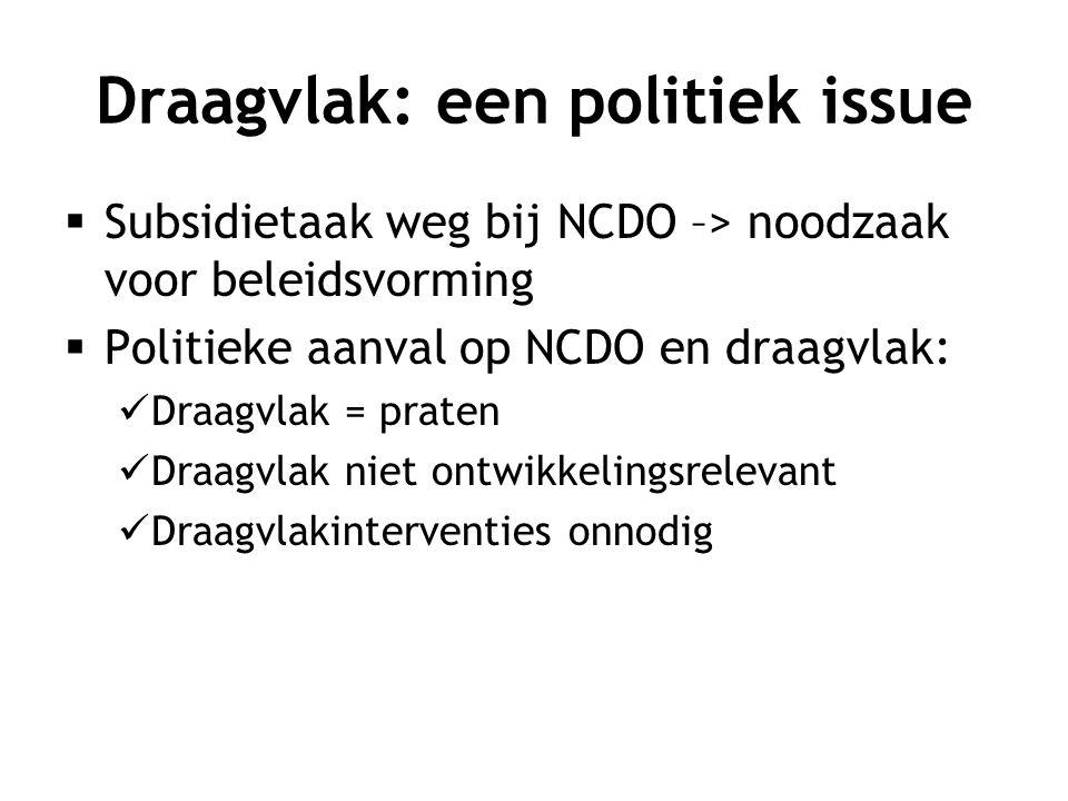 Draagvlak: een politiek issue  Subsidietaak weg bij NCDO –> noodzaak voor beleidsvorming  Politieke aanval op NCDO en draagvlak: Draagvlak = praten