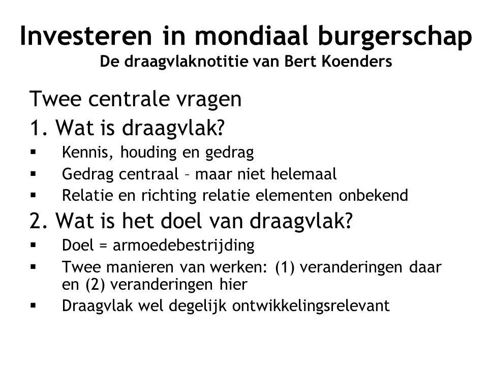 Investeren in mondiaal burgerschap De draagvlaknotitie van Bert Koenders Twee centrale vragen 1. Wat is draagvlak?  Kennis, houding en gedrag  Gedra
