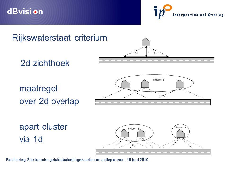 dBvisi n Facilitering 2de tranche geluidsbelastingskaarten en actieplannen, 15 juni 2010 Rijkswaterstaat criterium 2d zichthoek maatregel over 2d overlap apart cluster via 1d