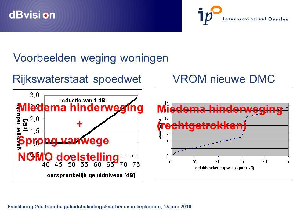 dBvisi n Facilitering 2de tranche geluidsbelastingskaarten en actieplannen, 15 juni 2010 Voorbeelden weging woningen Rijkswaterstaat spoedwetVROM nieu