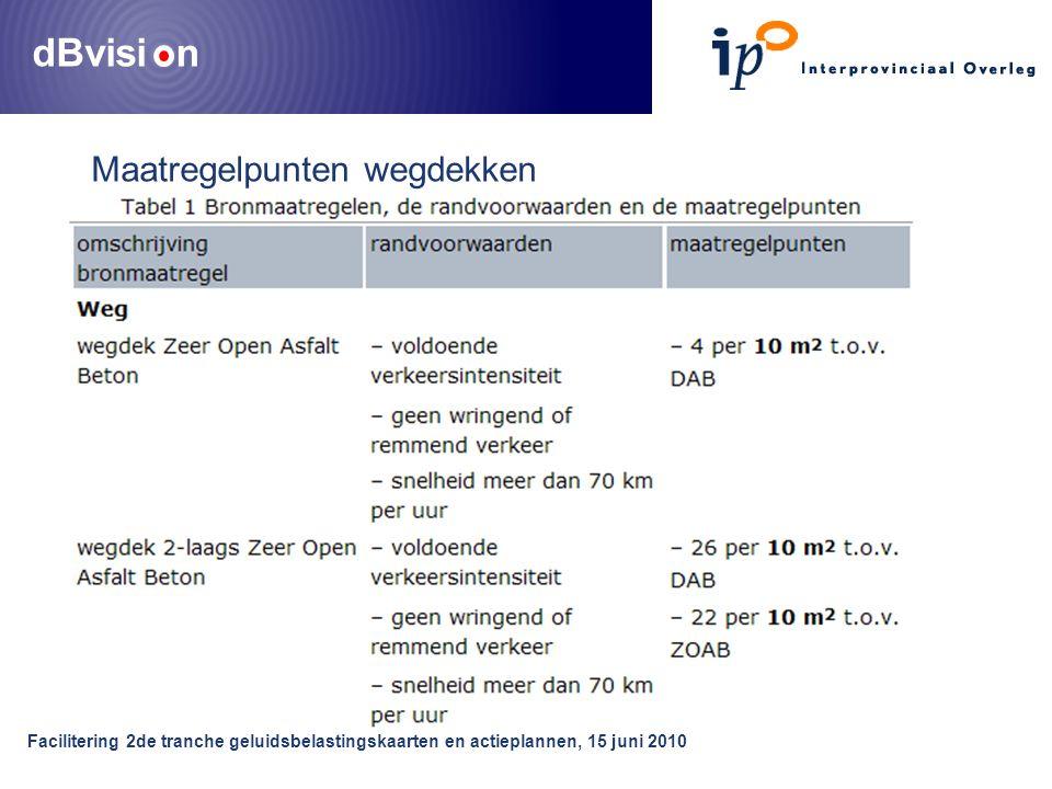 dBvisi n Facilitering 2de tranche geluidsbelastingskaarten en actieplannen, 15 juni 2010 Maatregelpunten wegdekken
