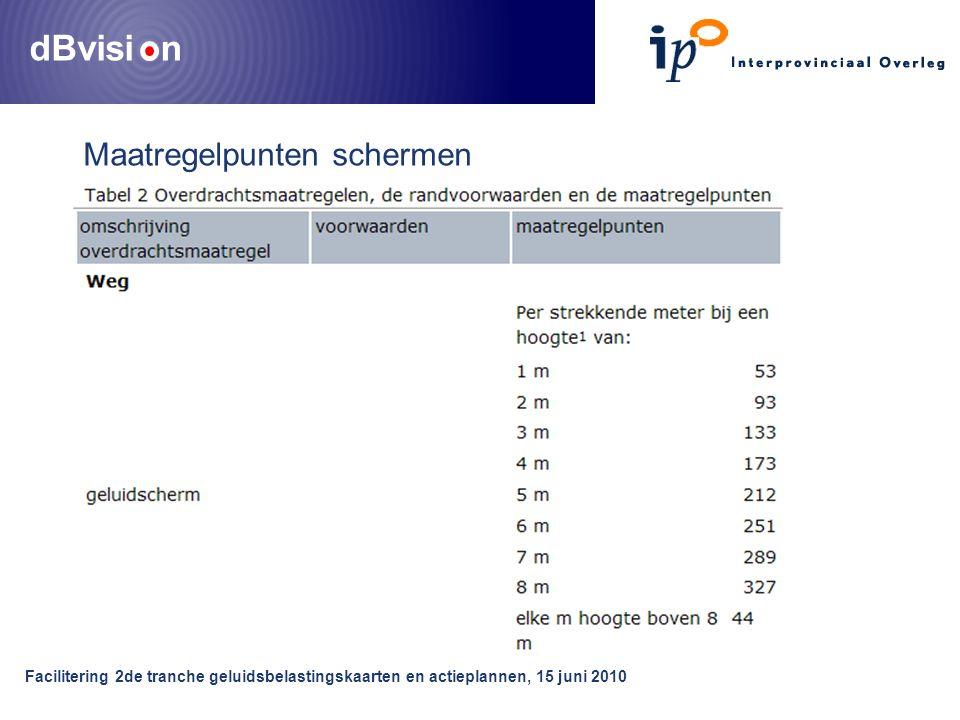 dBvisi n Facilitering 2de tranche geluidsbelastingskaarten en actieplannen, 15 juni 2010 Maatregelpunten schermen