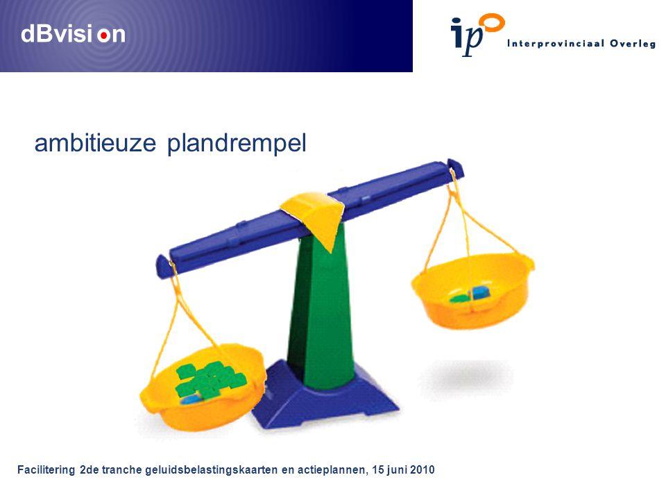 dBvisi n Facilitering 2de tranche geluidsbelastingskaarten en actieplannen, 15 juni 2010 ambitieuze plandrempel
