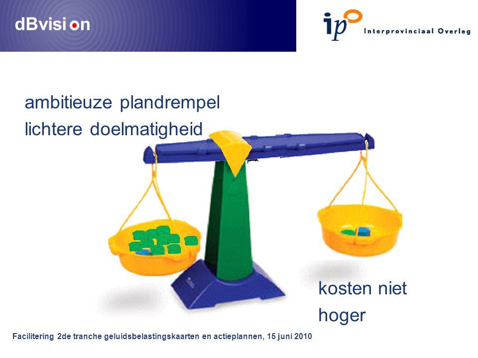 dBvisi n Facilitering 2de tranche geluidsbelastingskaarten en actieplannen, 15 juni 2010 ambitieuze plandrempel lichtere doelmatigheid kosten niet hoger