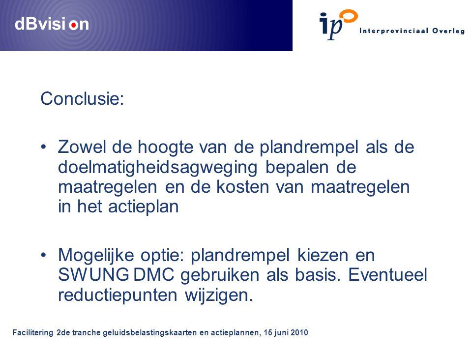dBvisi n Facilitering 2de tranche geluidsbelastingskaarten en actieplannen, 15 juni 2010 Conclusie: Zowel de hoogte van de plandrempel als de doelmatigheidsagweging bepalen de maatregelen en de kosten van maatregelen in het actieplan Mogelijke optie: plandrempel kiezen en SWUNG DMC gebruiken als basis.