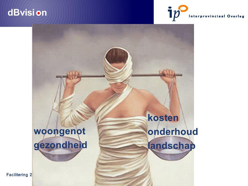 dBvisi n Facilitering 2de tranche geluidsbelastingskaarten en actieplannen, 15 juni 2010 woongenot gezondheid kosten onderhoud landschap