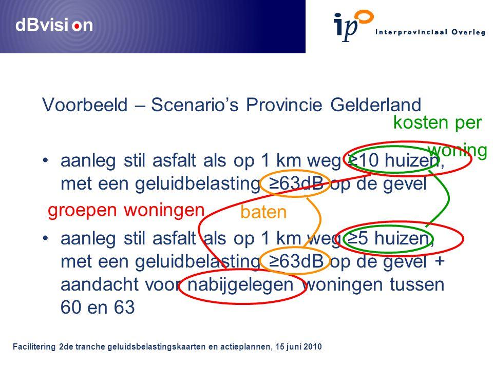 dBvisi n Facilitering 2de tranche geluidsbelastingskaarten en actieplannen, 15 juni 2010 Voorbeeld – Scenario's Provincie Gelderland aanleg stil asfal