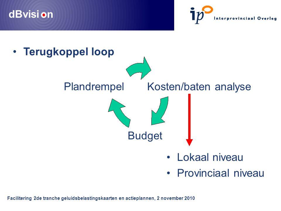 dBvisi n Facilitering 2de tranche geluidsbelastingskaarten en actieplannen, 2 november 2010 Plandrempel Kosten/baten analyse Budget Lokaal niveau Provinciaal niveau Terugkoppel loop