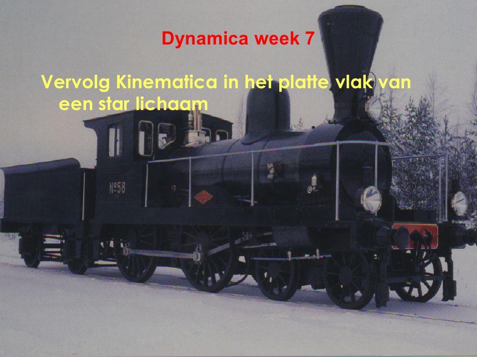 April 2002Dynamica week 7 Analyse van de relatieve beweging Beweging = translatie met punt A + rotatie om punt A Positie punt B: