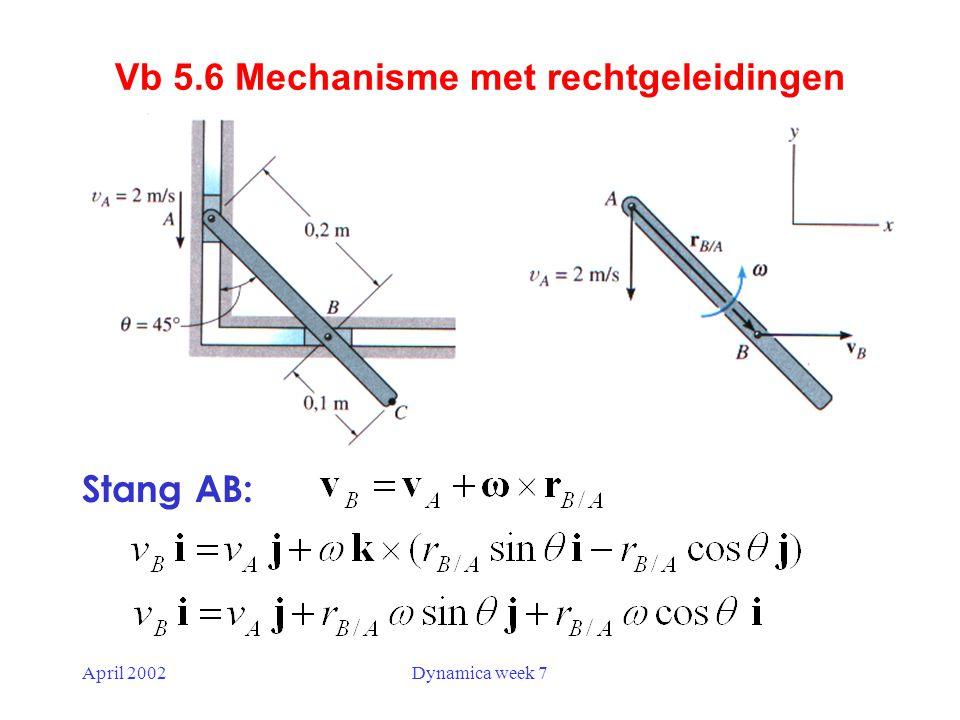 April 2002Dynamica week 7 Vb 5.9 Stangenmechanisme Stang AB: Stang BC: Wiel: