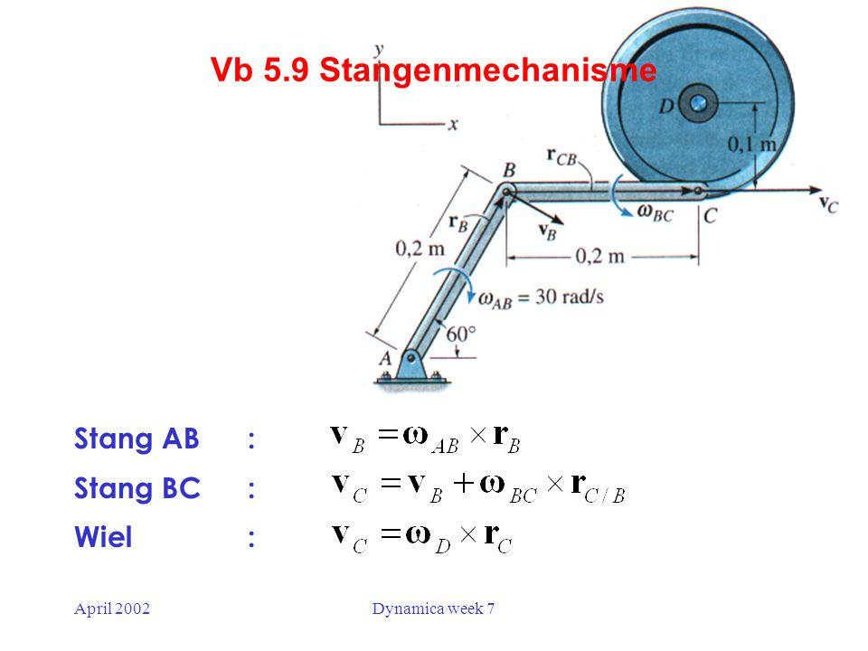 April 2002Dynamica week 7 Momentaan rotatiecentrum (MR) Snelheid punt B: MR = pool MR op poolbaan Let op.