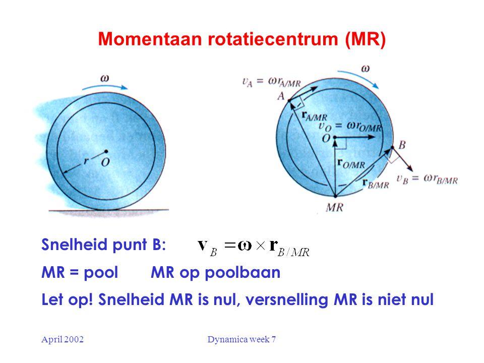 April 2002Dynamica week 7 Momentaan rotatiecentrum (MR) Snelheid punt B: MR = pool MR op poolbaan Let op! Snelheid MR is nul, versnelling MR is niet n