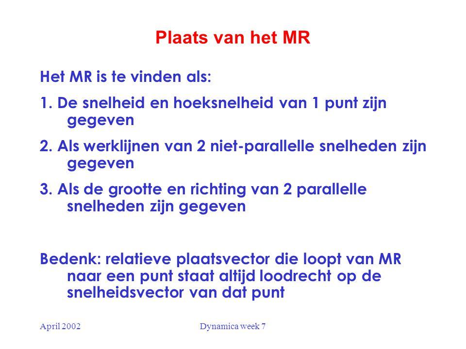 April 2002Dynamica week 7 Plaats van het MR Het MR is te vinden als: 1. De snelheid en hoeksnelheid van 1 punt zijn gegeven 2. Als werklijnen van 2 ni
