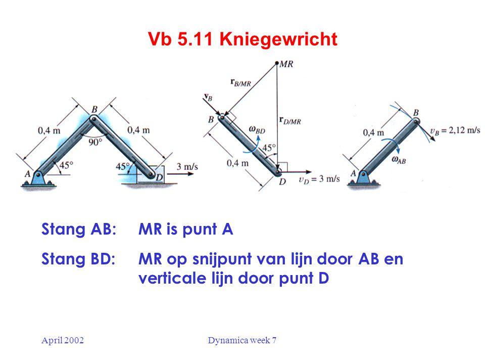 April 2002Dynamica week 7 Stang AB: MR is punt A Stang BD: MR op snijpunt van lijn door AB en verticale lijn door punt D Vb 5.11 Kniegewricht