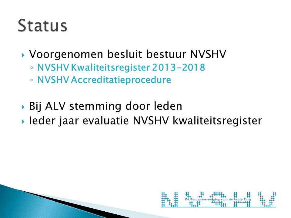  Suggesties, vragen, tips mail ons: secretariaat@nvshv.nl